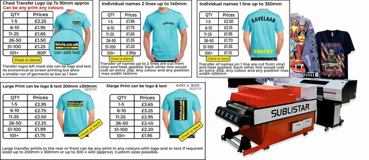 Sublimation tee shirt printing prices