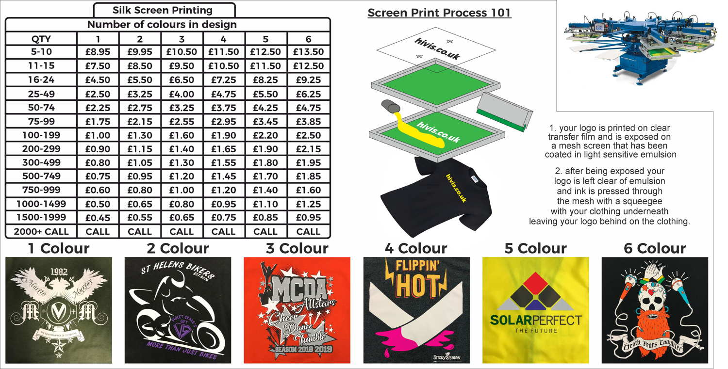 Screen Printed tee shirt prices