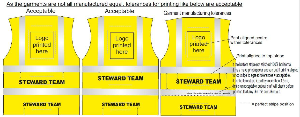 Garment logo positions 2